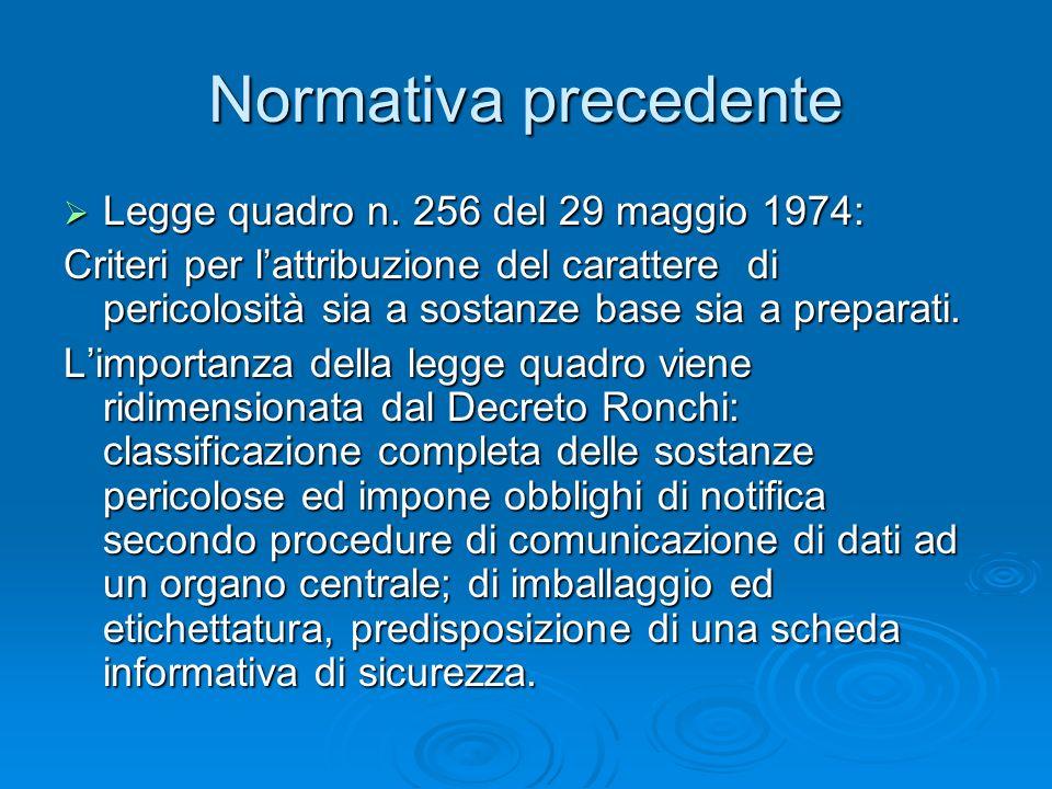 Normativa precedente Legge quadro n. 256 del 29 maggio 1974: Legge quadro n. 256 del 29 maggio 1974: Criteri per lattribuzione del carattere di perico