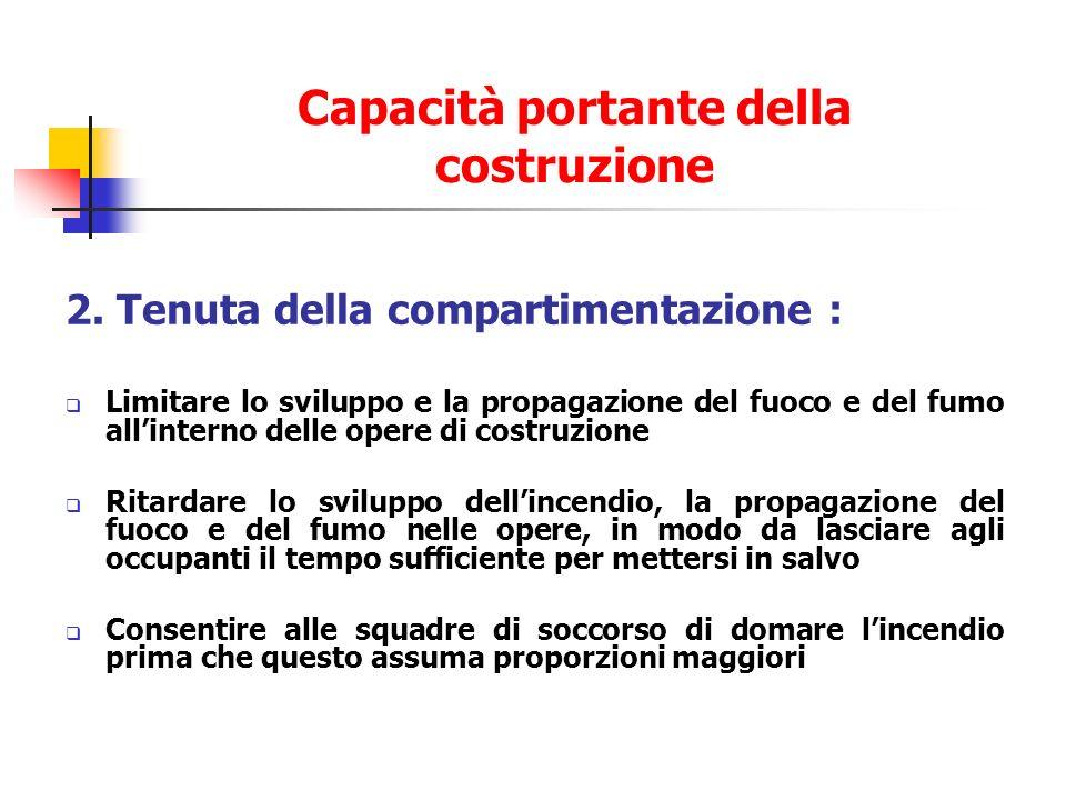 2. Tenuta della compartimentazione : Limitare lo sviluppo e la propagazione del fuoco e del fumo allinterno delle opere di costruzione Ritardare lo sv