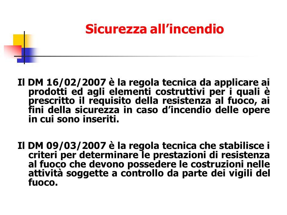 Il DM 16/02/2007 è la regola tecnica da applicare ai prodotti ed agli elementi costruttivi per i quali è prescritto il requisito della resistenza al f