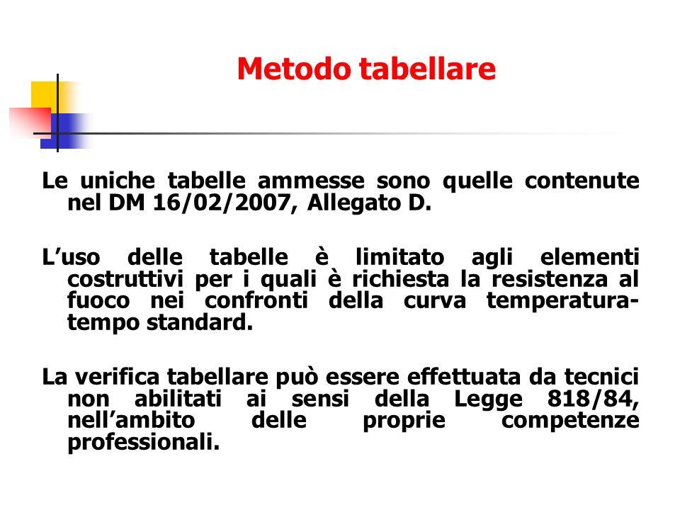 Le uniche tabelle ammesse sono quelle contenute nel DM 16/02/2007, Allegato D. Luso delle tabelle è limitato agli elementi costruttivi per i quali è r