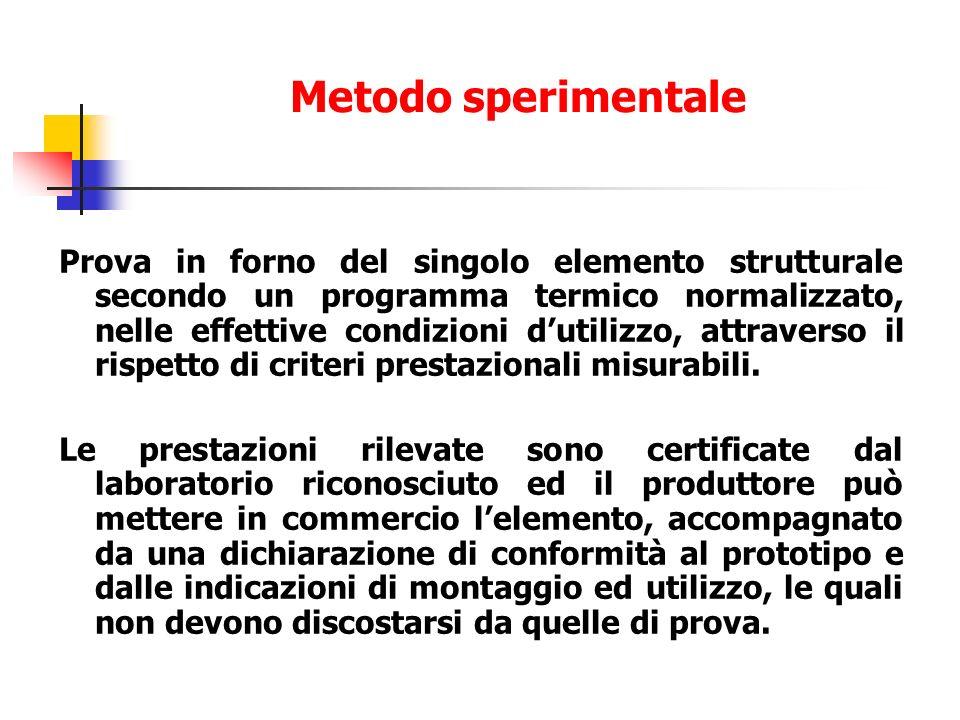 Prova in forno del singolo elemento strutturale secondo un programma termico normalizzato, nelle effettive condizioni dutilizzo, attraverso il rispetto di criteri prestazionali misurabili.