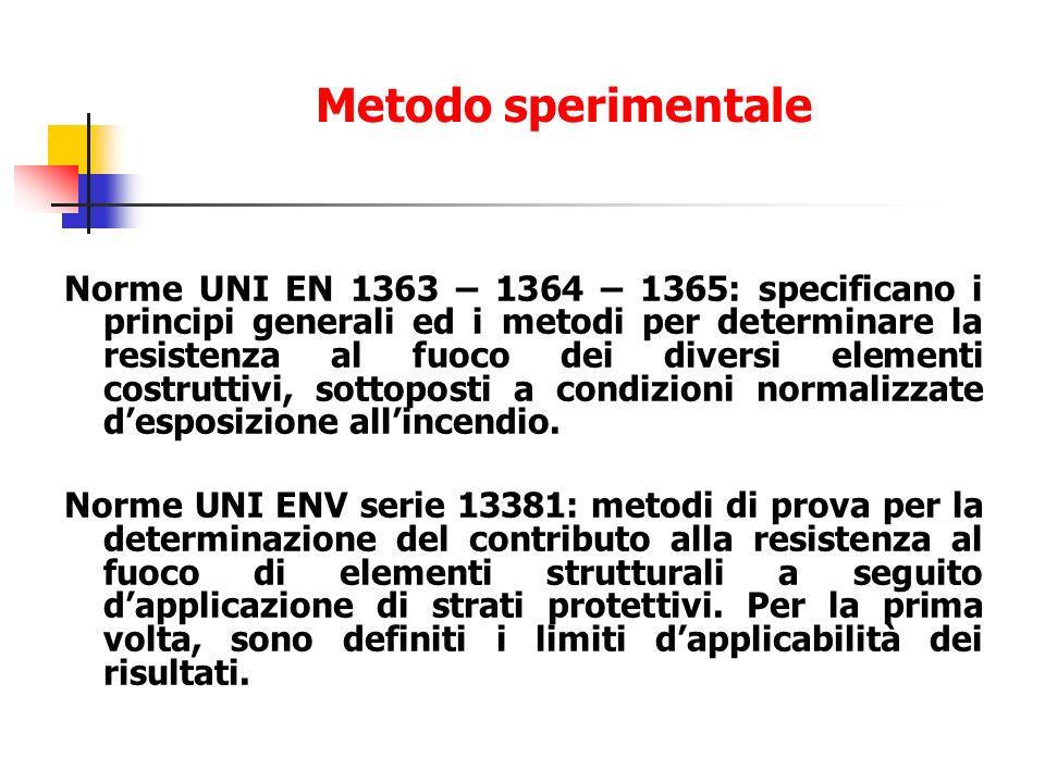 Norme UNI EN 1363 – 1364 – 1365: specificano i principi generali ed i metodi per determinare la resistenza al fuoco dei diversi elementi costruttivi, sottoposti a condizioni normalizzate desposizione allincendio.