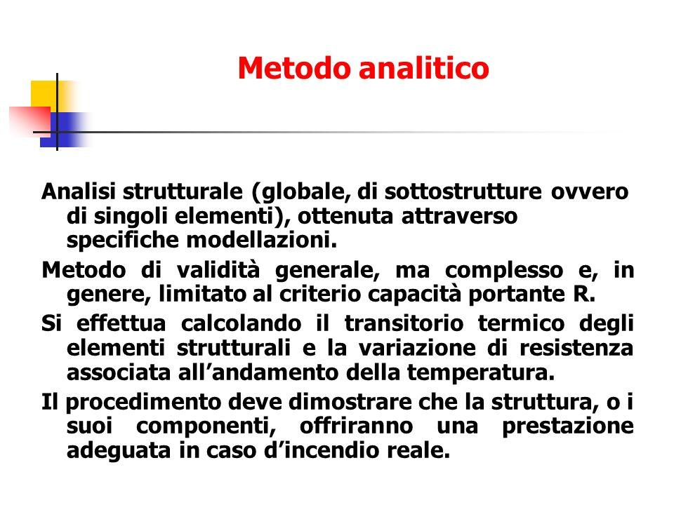Analisi strutturale (globale, di sottostrutture ovvero di singoli elementi), ottenuta attraverso specifiche modellazioni. Metodo di validità generale,