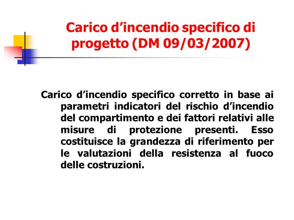 Carico dincendio specifico corretto in base ai parametri indicatori del rischio dincendio del compartimento e dei fattori relativi alle misure di prot