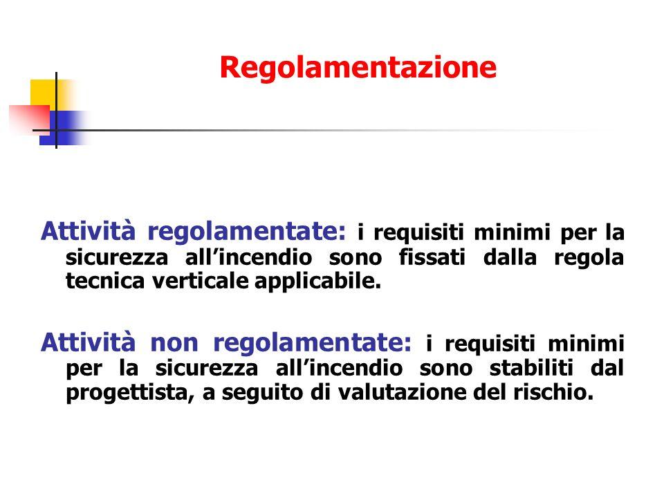 Attività regolamentate: i requisiti minimi per la sicurezza allincendio sono fissati dalla regola tecnica verticale applicabile. Attività non regolame