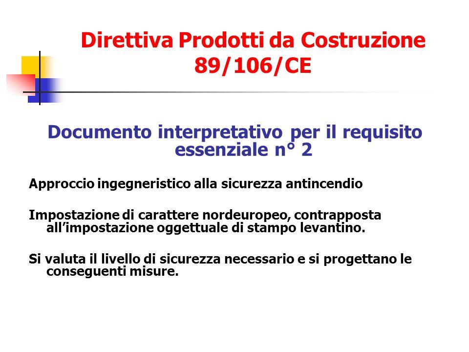 Documento interpretativo per il requisito essenziale n° 2 Approccio ingegneristico alla sicurezza antincendio Impostazione di carattere nordeuropeo, contrapposta allimpostazione oggettuale di stampo levantino.