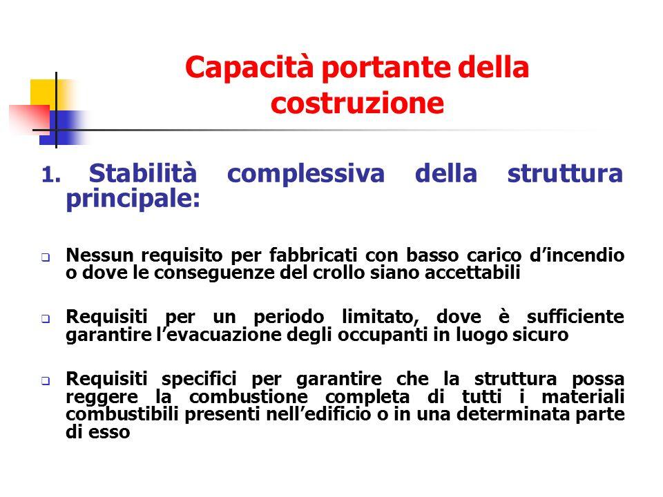 1. Stabilità complessiva della struttura principale: Nessun requisito per fabbricati con basso carico dincendio o dove le conseguenze del crollo siano