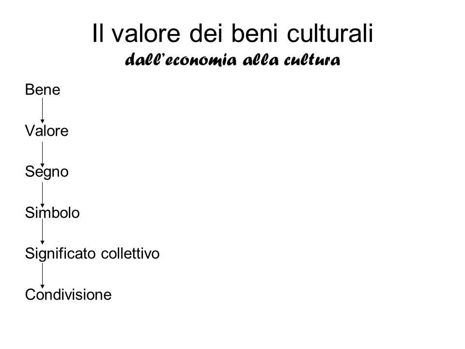 Il valore dei beni culturali dalleconomia alla cultura Bene Valore Segno Simbolo Significato collettivo Condivisione