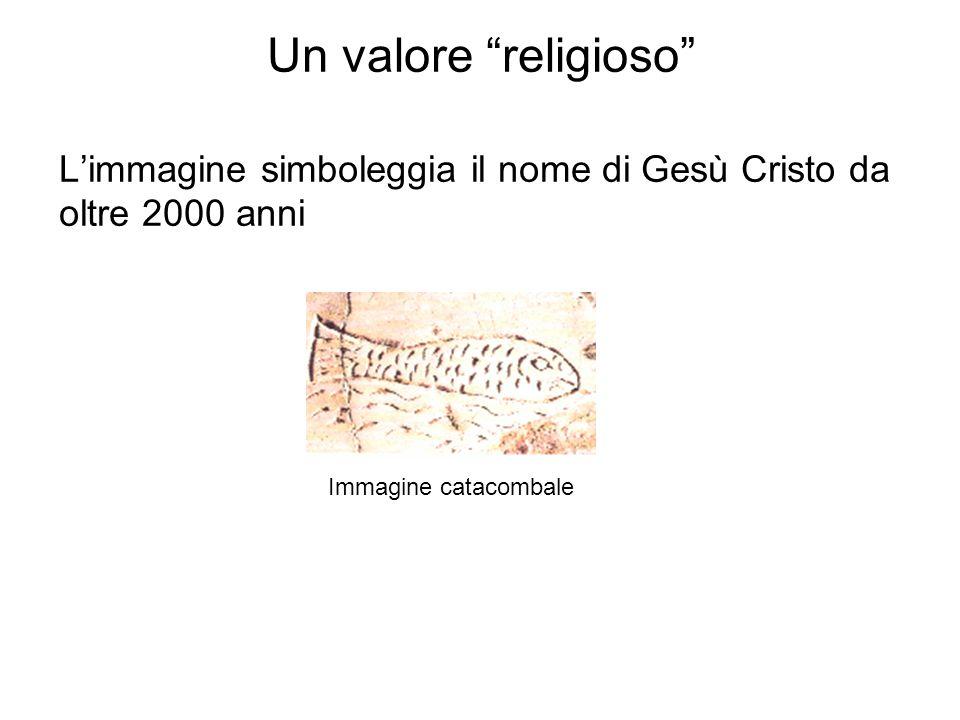 Un valore religioso Limmagine simboleggia il nome di Gesù Cristo da oltre 2000 anni Immagine catacombale