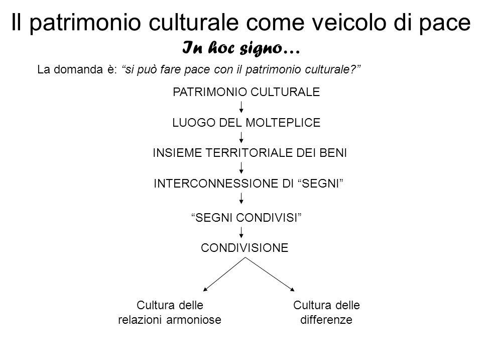 Il patrimonio culturale come veicolo di pace In hoc signo… La domanda è: si può fare pace con il patrimonio culturale? PATRIMONIO CULTURALE LUOGO DEL