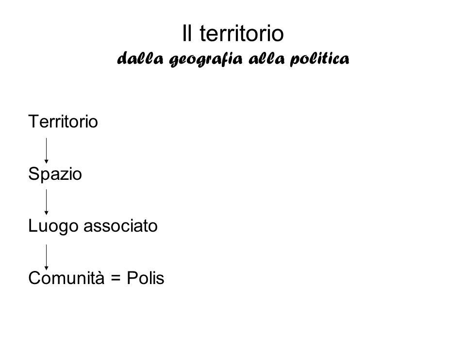 Il territorio dalla geografia alla politica Territorio Spazio Luogo associato Comunità = Polis