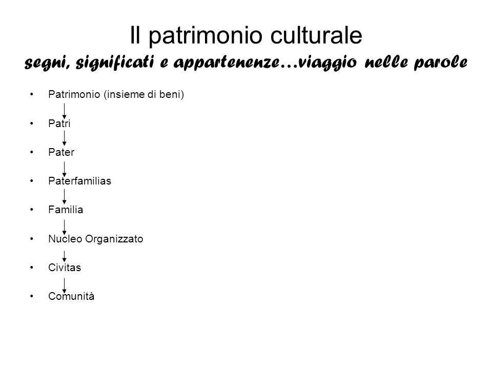 Il patrimonio culturale segni, significati e appartenenze…viaggio nelle parole Patrimonio (insieme di beni) Patri Pater Paterfamilias Familia Nucleo O