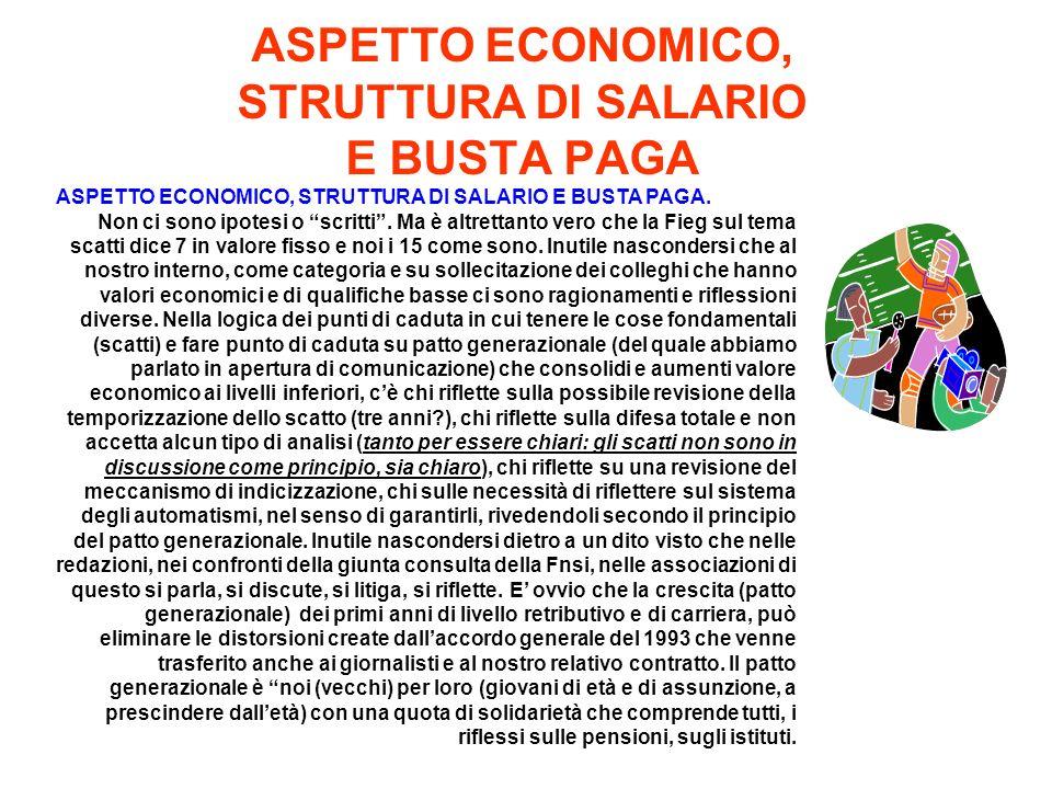 ASPETTO ECONOMICO, STRUTTURA DI SALARIO E BUSTA PAGA ASPETTO ECONOMICO, STRUTTURA DI SALARIO E BUSTA PAGA.