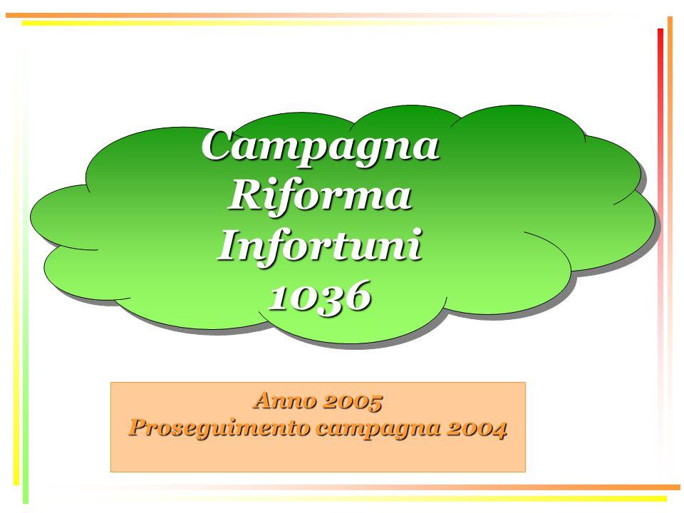Anno 2005 Proseguimento campagna 2004 Campagna Riforma Infortuni 1036Campagna 1036
