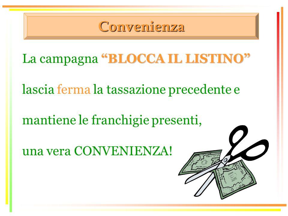 Convenienza BLOCCA IL LISTINO La campagna BLOCCA IL LISTINO lascia ferma la tassazione precedente e mantiene le franchigie presenti, una vera CONVENIENZA!