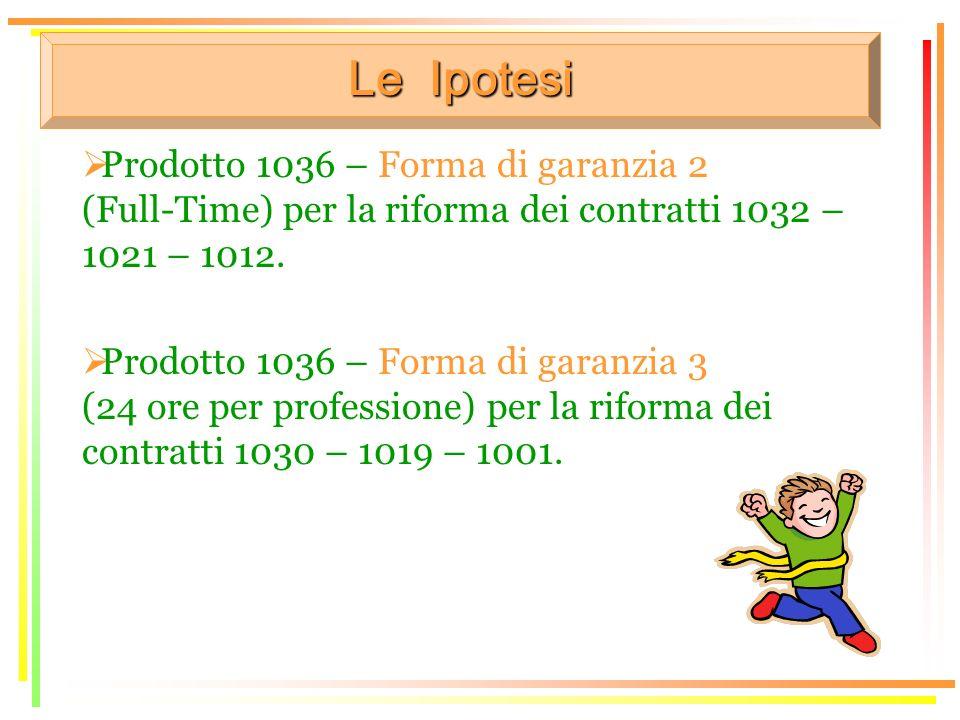 Le Ipotesi Prodotto 1036 – Forma di garanzia 2 (Full-Time) per la riforma dei contratti 1032 – 1021 – 1012.