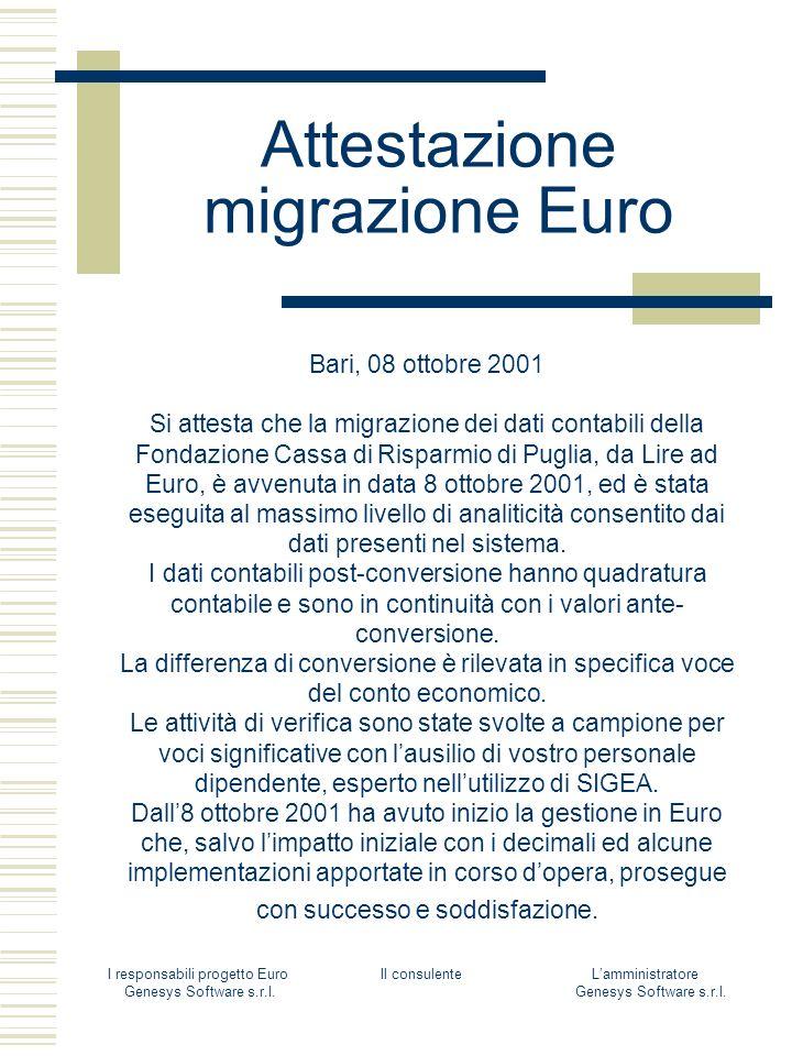Attestazione migrazione Euro Bari, 08 ottobre 2001 Si attesta che la migrazione dei dati contabili della Fondazione Cassa di Risparmio di Puglia, da Lire ad Euro, è avvenuta in data 8 ottobre 2001, ed è stata eseguita al massimo livello di analiticità consentito dai dati presenti nel sistema.