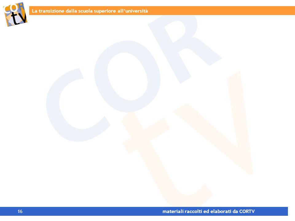 La transizione dalla scuola superiore alluniversità 16 materiali raccolti ed elaborati da CORTV