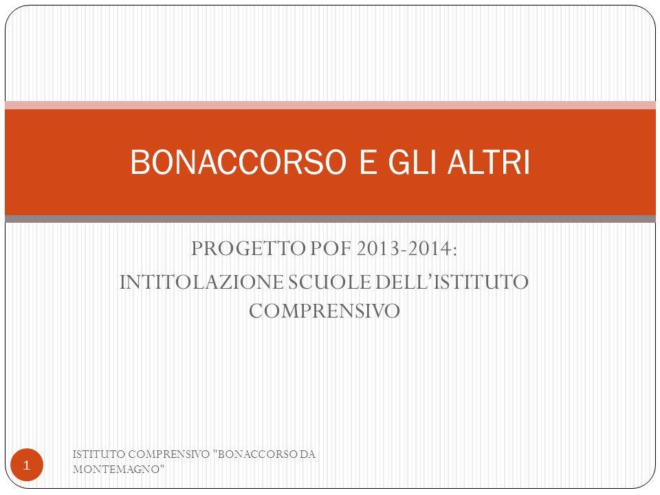 PROGETTO POF 2013-2014: INTITOLAZIONE SCUOLE DELLISTITUTO COMPRENSIVO ISTITUTO COMPRENSIVO