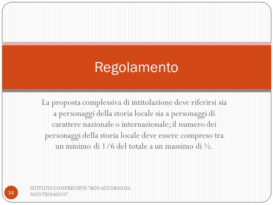 La proposta complessiva di intitolazione deve riferirsi sia a personaggi della storia locale sia a personaggi di carattere nazionale o internazionale;