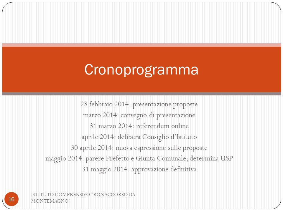 28 febbraio 2014: presentazione proposte marzo 2014: convegno di presentazione 31 marzo 2014: referendum online aprile 2014: delibera Consiglio dIstit
