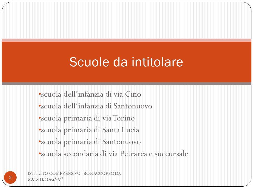 scuola dellinfanzia di via Cino scuola dellinfanzia di Santonuovo scuola primaria di via Torino scuola primaria di Santa Lucia scuola primaria di Sant