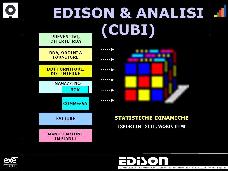 EDISON & ANALISI (CUBI) PREVENTIVI, OFFERTE, RDA RDA, ORDINI A FORNITORE FATTURE COMMESSA MAGAZZINO MANUTENZIONE IMPIANTI DDT FORNITORE, DDT INTERNE BOX STATISTICHE DINAMICHE EXPORT IN EXCEL, WORD, HTML
