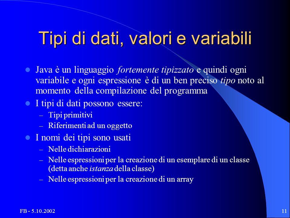 FB - 5.10.200211 Tipi di dati, valori e variabili Java è un linguaggio fortemente tipizzato e quindi ogni variabile e ogni espressione è di un ben pre