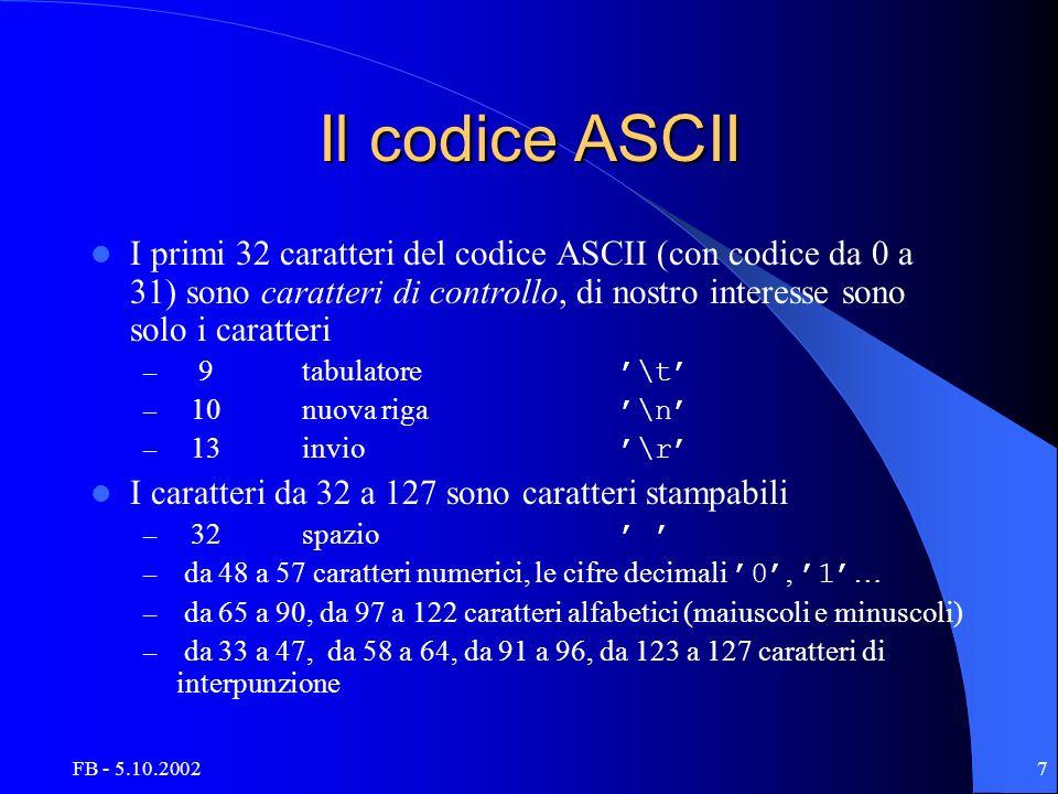 FB - 5.10.20027 Il codice ASCII I primi 32 caratteri del codice ASCII (con codice da 0 a 31) sono caratteri di controllo, di nostro interesse sono solo i caratteri – 9tabulatore \t – 10nuova riga \n – 13invio \r I caratteri da 32 a 127 sono caratteri stampabili – 32spazio – da 48 a 57 caratteri numerici, le cifre decimali 0, 1 … – da 65 a 90, da 97 a 122 caratteri alfabetici (maiuscoli e minuscoli) – da 33 a 47, da 58 a 64, da 91 a 96, da 123 a 127 caratteri di interpunzione