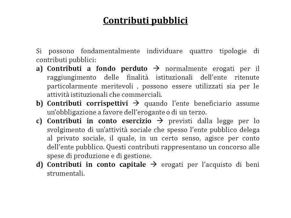 Contributi pubblici Si possono fondamentalmente individuare quattro tipologie di contributi pubblici: a)Contributi a fondo perduto normalmente erogati