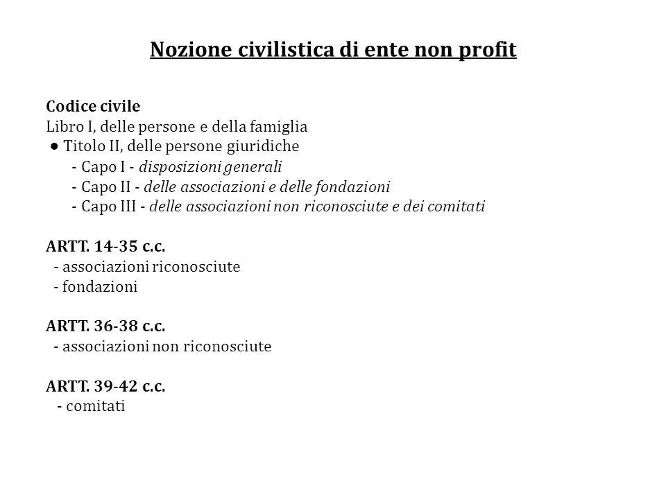 Nozione civilistica di ente non profit Codice civile Libro I, delle persone e della famiglia Titolo II, delle persone giuridiche - Capo I - disposizio
