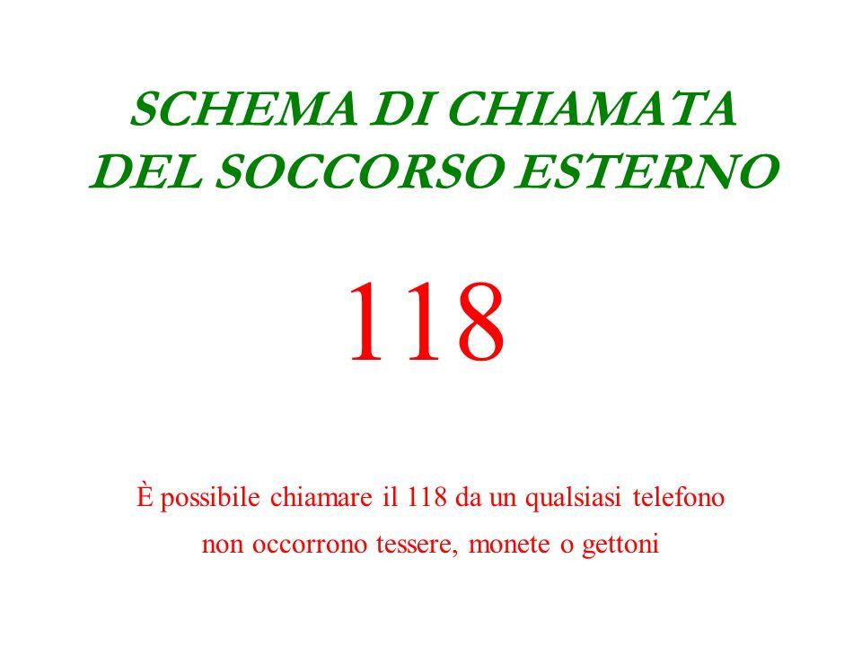 SCHEMA DI CHIAMATA DEL SOCCORSO ESTERNO 118 È possibile chiamare il 118 da un qualsiasi telefono non occorrono tessere, monete o gettoni