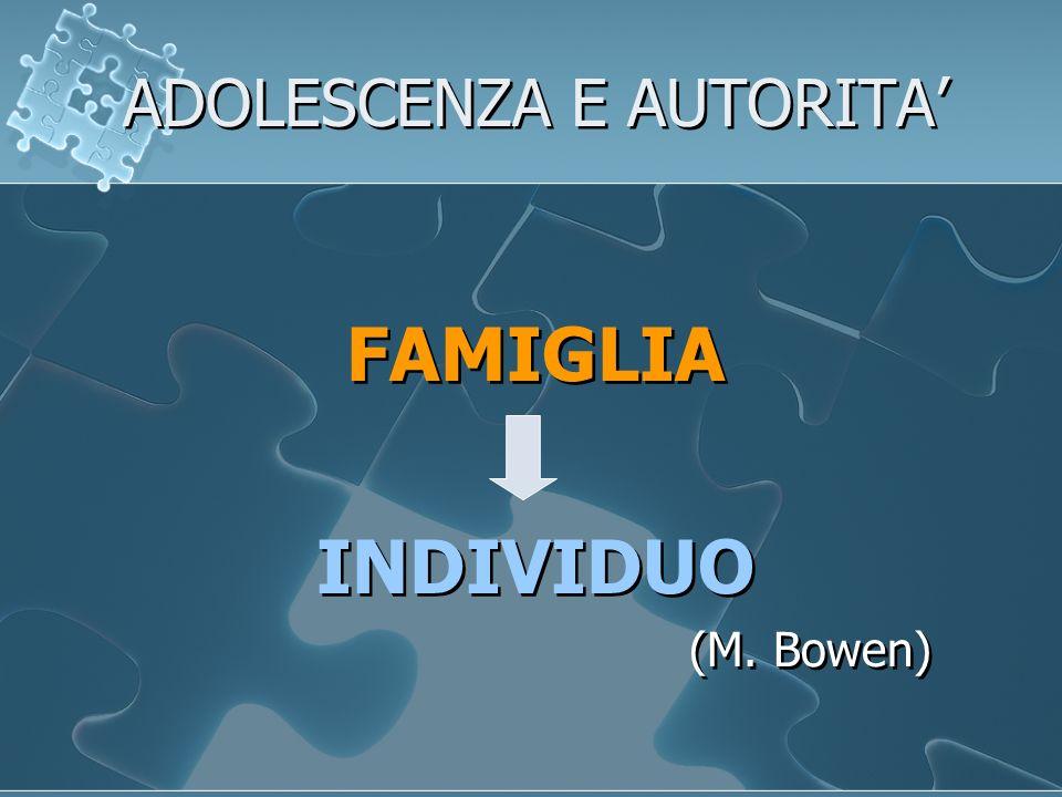 ADOLESCENZA E AUTORITA FAMIGLIA INDIVIDUO (M. Bowen) FAMIGLIA INDIVIDUO (M. Bowen)