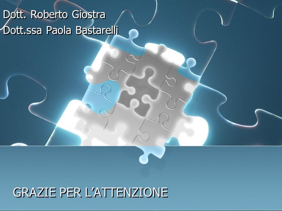 GRAZIE PER LATTENZIONE Dott. Roberto Giostra Dott.ssa Paola Bastarelli Dott. Roberto Giostra Dott.ssa Paola Bastarelli
