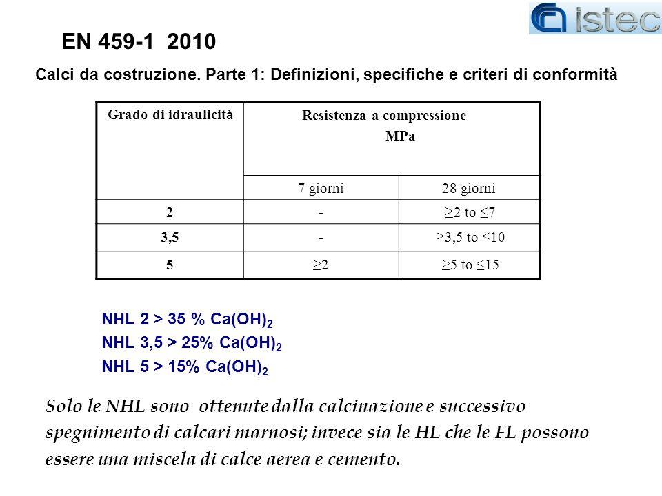 EN 459-1 2010 Calci da costruzione. Parte 1: Definizioni, specifiche e criteri di conformità Grado di idraulicit à Resistenza a compressione MPa 7 gio