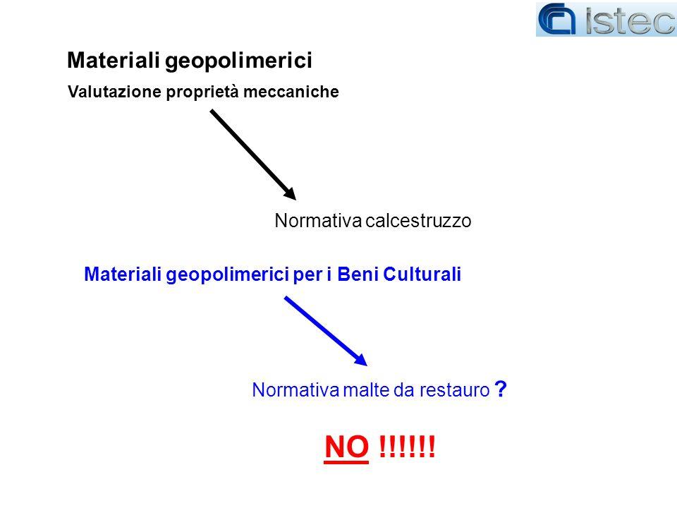 Materiali geopolimerici Valutazione proprietà meccaniche Normativa calcestruzzo Materiali geopolimerici per i Beni Culturali Normativa malte da restau