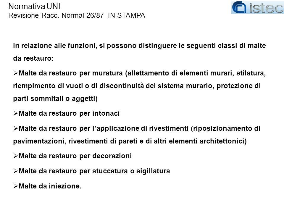 Normativa UNI Revisione Racc.