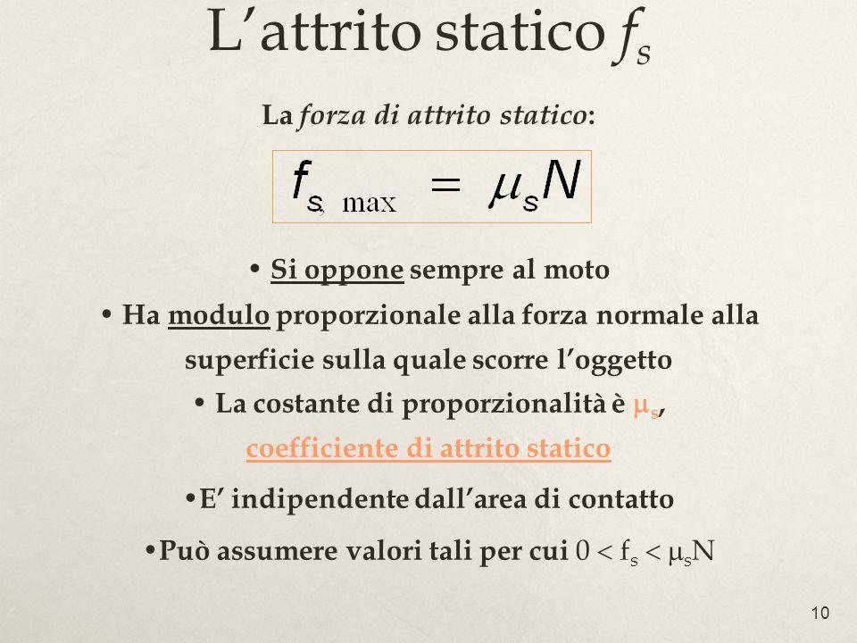 10 Lattrito statico f s La forza di attrito statico : Si oppone sempre al moto Ha modulo proporzionale alla forza normale alla superficie sulla quale