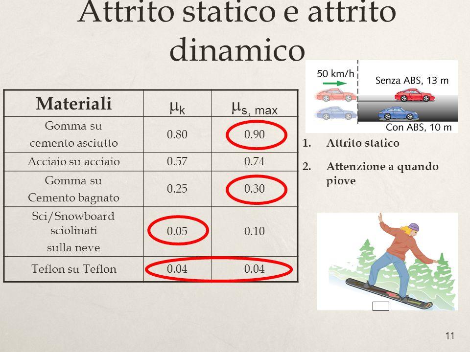 11 Attrito statico e attrito dinamico Materiali k s, max Gomma su cemento asciutto 0.800.90 Acciaio su acciaio0.570.74 Gomma su Cemento bagnato 0.250.