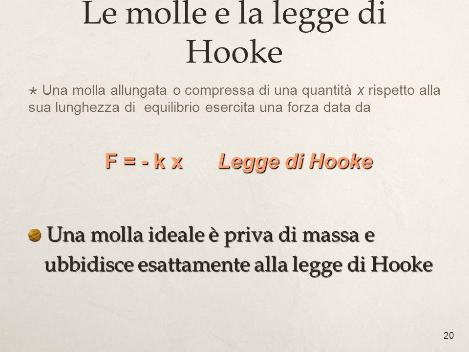 20 Le molle e la legge di Hooke Una molla allungata o compressa di una quantità x rispetto alla sua lunghezza di equilibrio esercita una forza data da