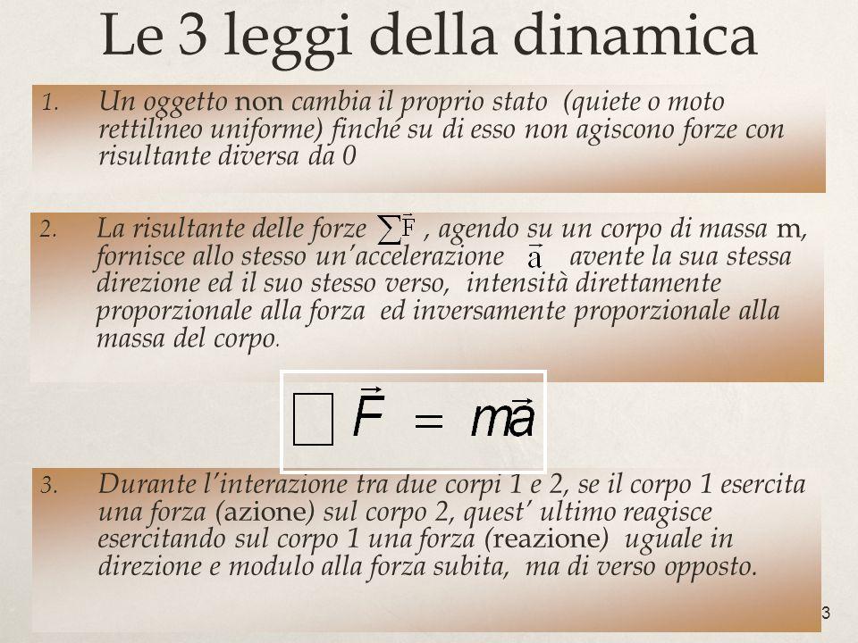 3 Le 3 leggi della dinamica 1. Un oggetto non cambia il proprio stato (quiete o moto rettilineo uniforme) finché su di esso non agiscono forze con ris