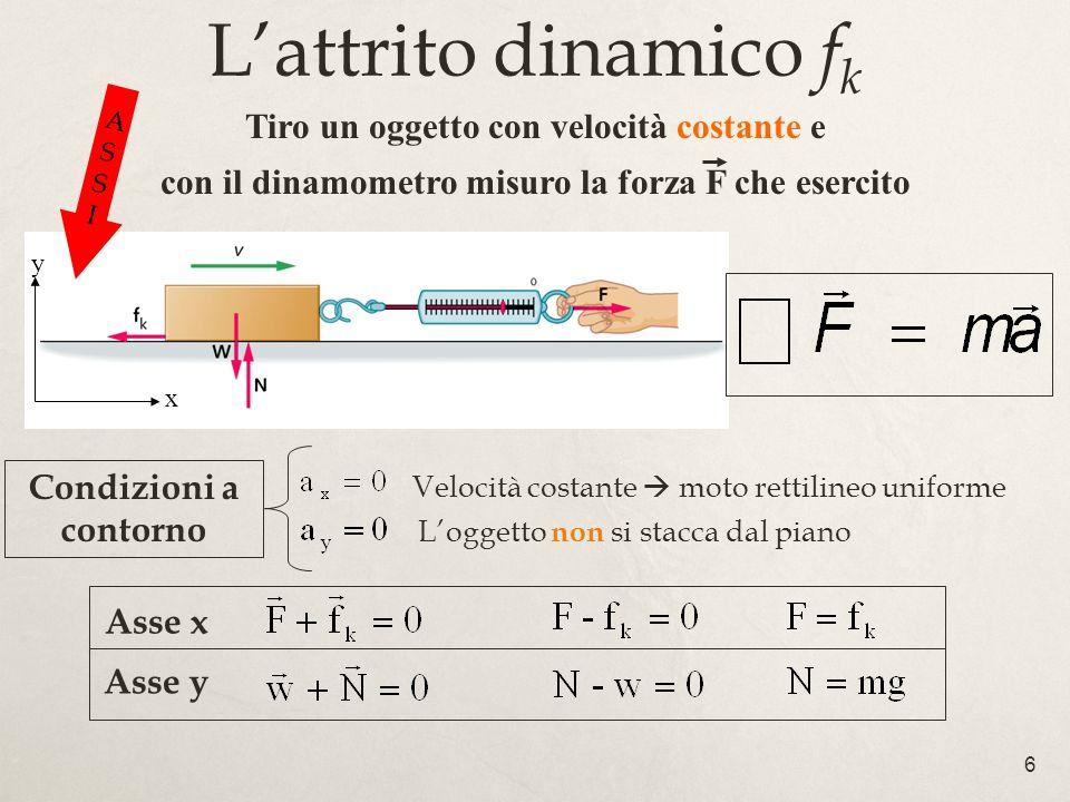 6 Lattrito dinamico f k Tiro un oggetto con velocità costante e con il dinamometro misuro la forza F che esercito Loggetto non si stacca dal piano Vel