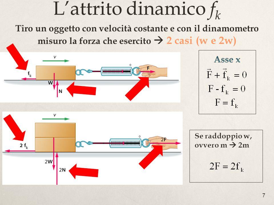 7 Lattrito dinamico f k Tiro un oggetto con velocità costante e con il dinamometro misuro la forza che esercito 2 casi (w e 2w) Se raddoppio w, ovvero