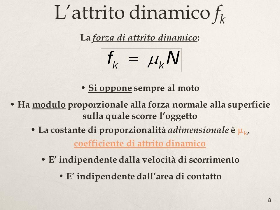 8 Lattrito dinamico f k La forza di attrito dinamico : Si oppone sempre al moto Ha modulo proporzionale alla forza normale alla superficie sulla quale