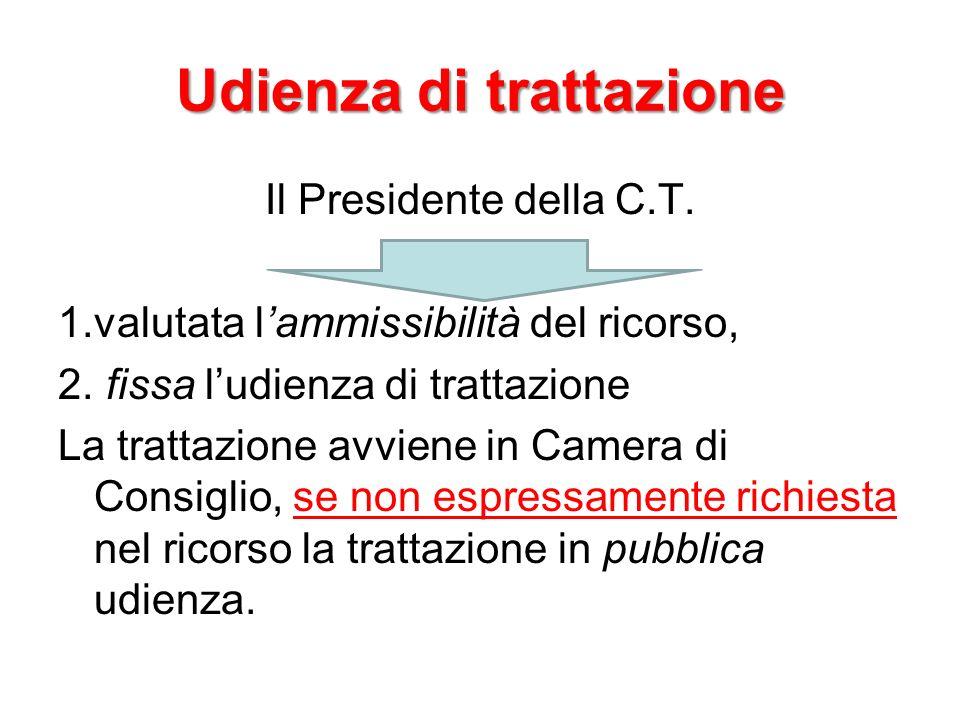Udienza di trattazione Il Presidente della C.T. 1.valutata lammissibilità del ricorso, 2. fissa ludienza di trattazione La trattazione avviene in Came
