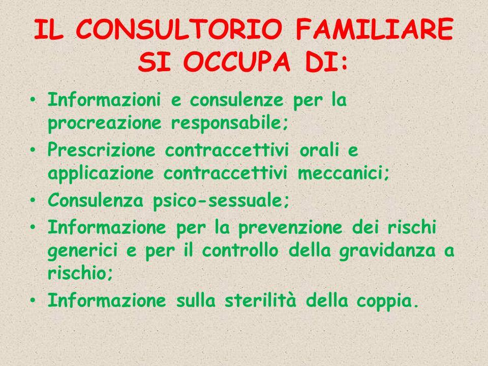 IL CONSULTORIO FAMILIARE SI OCCUPA DI: Informazioni e consulenze per la procreazione responsabile; Prescrizione contraccettivi orali e applicazione co
