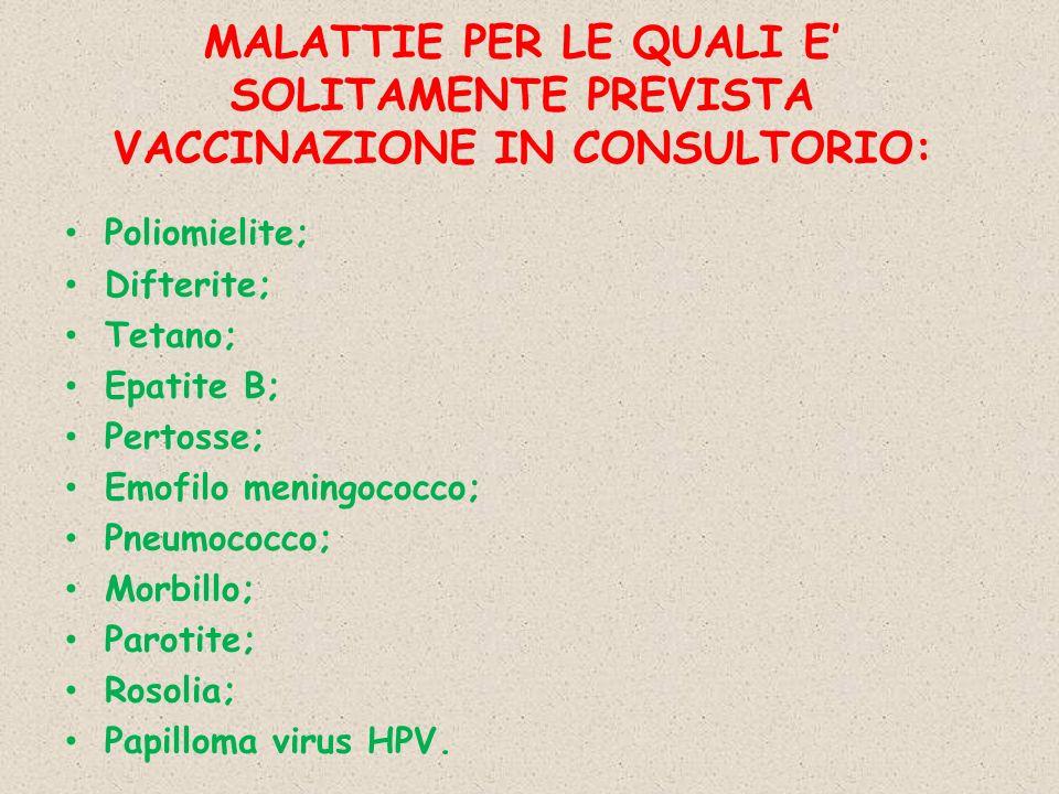 MALATTIE PER LE QUALI E SOLITAMENTE PREVISTA VACCINAZIONE IN CONSULTORIO: Poliomielite; Difterite; Tetano; Epatite B; Pertosse; Emofilo meningococco; Pneumococco; Morbillo; Parotite; Rosolia; Papilloma virus HPV.