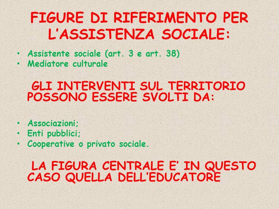 FIGURE DI RIFERIMENTO PER LASSISTENZA SOCIALE: Assistente sociale (art. 3 e art. 38) Mediatore culturale GLI INTERVENTI SUL TERRITORIO POSSONO ESSERE
