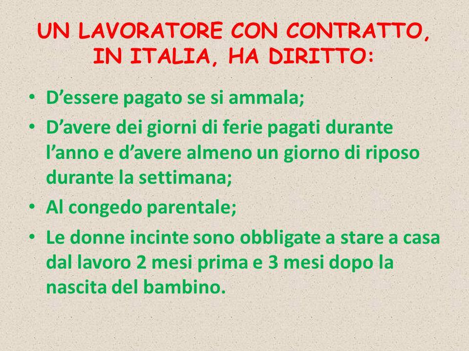 UN LAVORATORE CON CONTRATTO, IN ITALIA, HA DIRITTO: Dessere pagato se si ammala; Davere dei giorni di ferie pagati durante lanno e davere almeno un gi