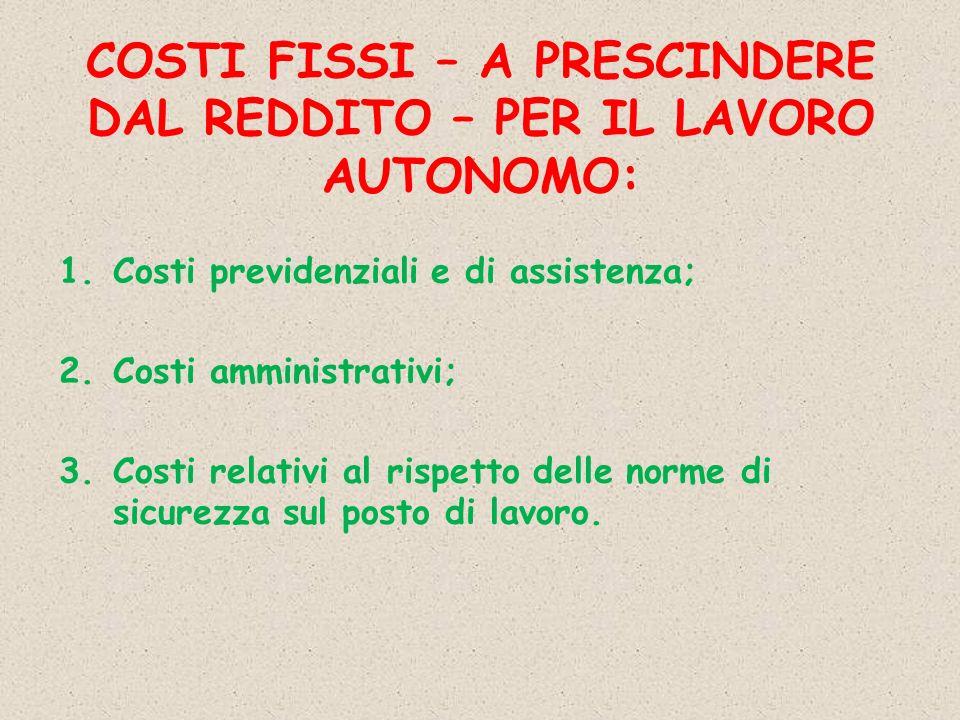 COSTI FISSI – A PRESCINDERE DAL REDDITO – PER IL LAVORO AUTONOMO: 1.Costi previdenziali e di assistenza; 2.Costi amministrativi; 3.Costi relativi al r